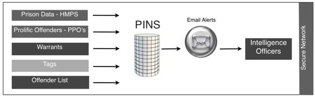 pins_diagram